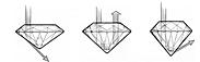 选择完美的钻石